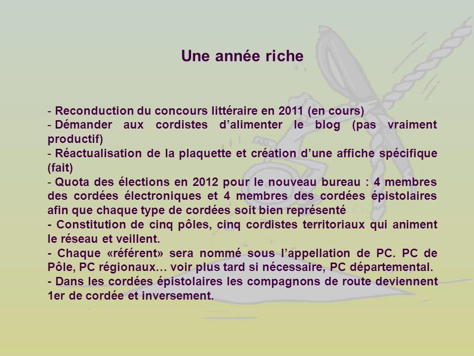 Une année riche Reconduction du concours littéraire en 2011 (en cours)