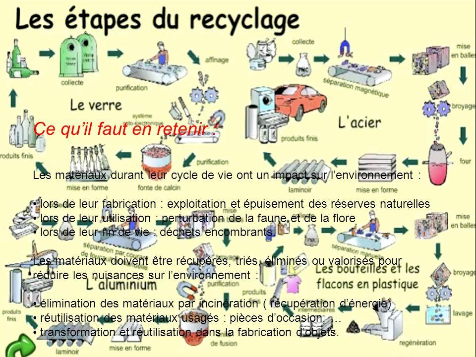 Pour trouver le procédé de recyclage, visionner la vidéo et utiliser document ressource..