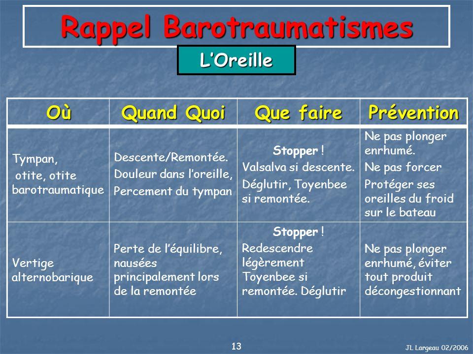 Rappel Barotraumatismes