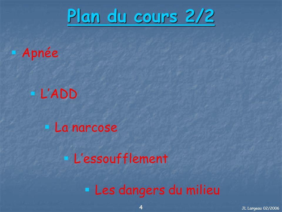 Plan du cours 2/2 Apnée L'ADD La narcose L'essoufflement