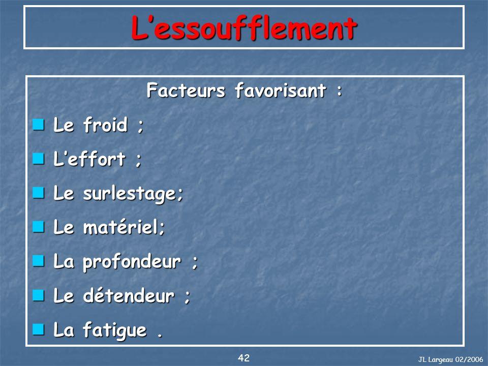 L'essoufflement Facteurs favorisant : Le froid ; L'effort ;
