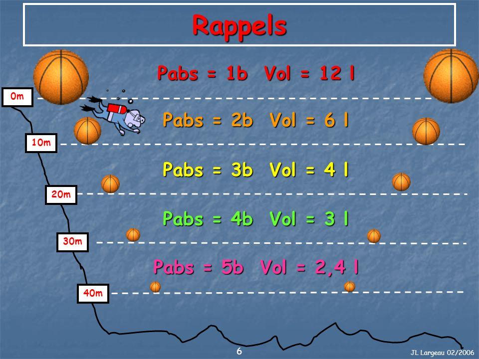 Rappels Pabs = 1b Vol = 12 l Pabs = 2b Vol = 6 l Pabs = 3b Vol = 4 l