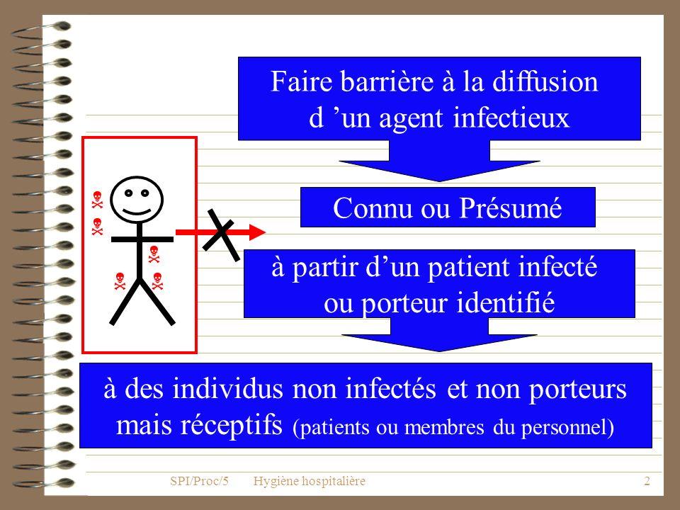 Objectif Faire barrière à la diffusion d 'un agent infectieux