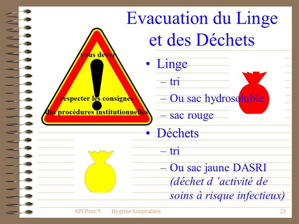 Evacuation du Linge et des Déchets