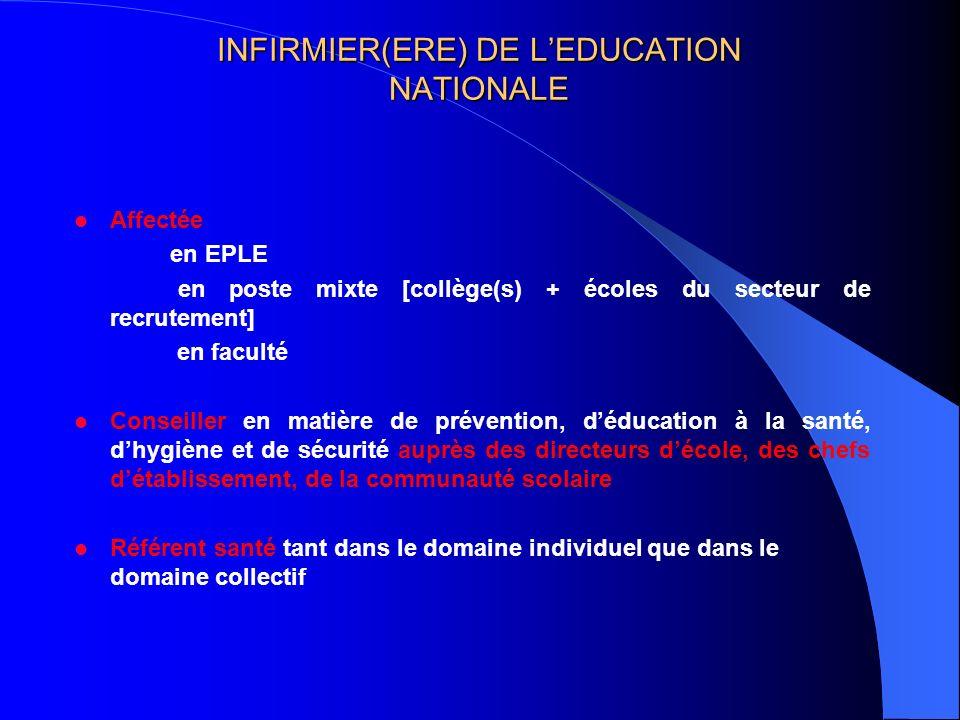 INFIRMIER(ERE) DE L'EDUCATION NATIONALE