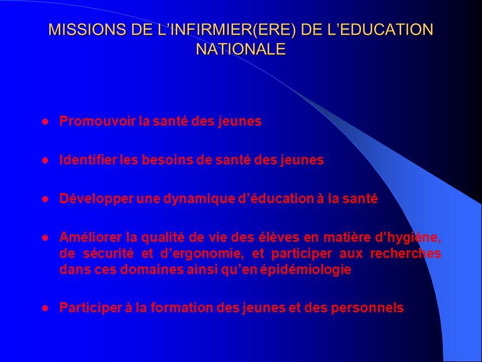 MISSIONS DE L'INFIRMIER(ERE) DE L'EDUCATION NATIONALE