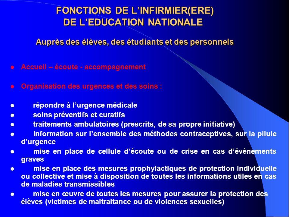 FONCTIONS DE L'INFIRMIER(ERE) DE L'EDUCATION NATIONALE Auprès des élèves, des étudiants et des personnels