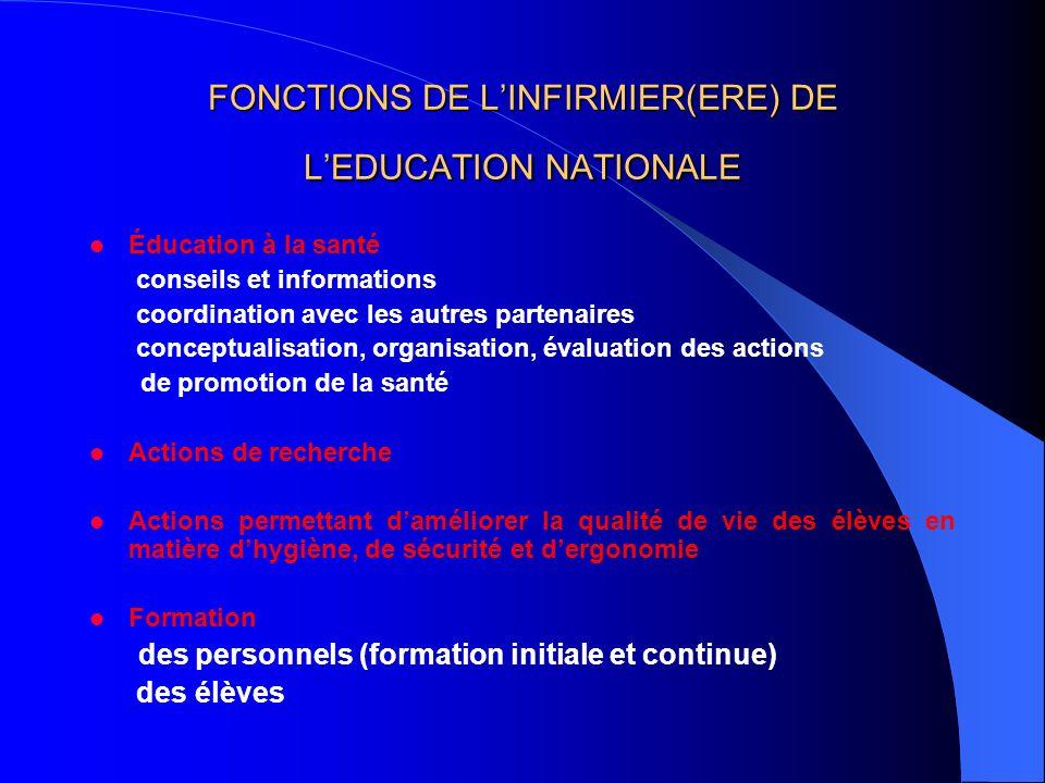 FONCTIONS DE L'INFIRMIER(ERE) DE L'EDUCATION NATIONALE