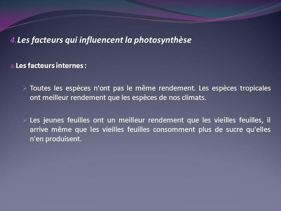 Les facteurs qui influencent la photosynthèse