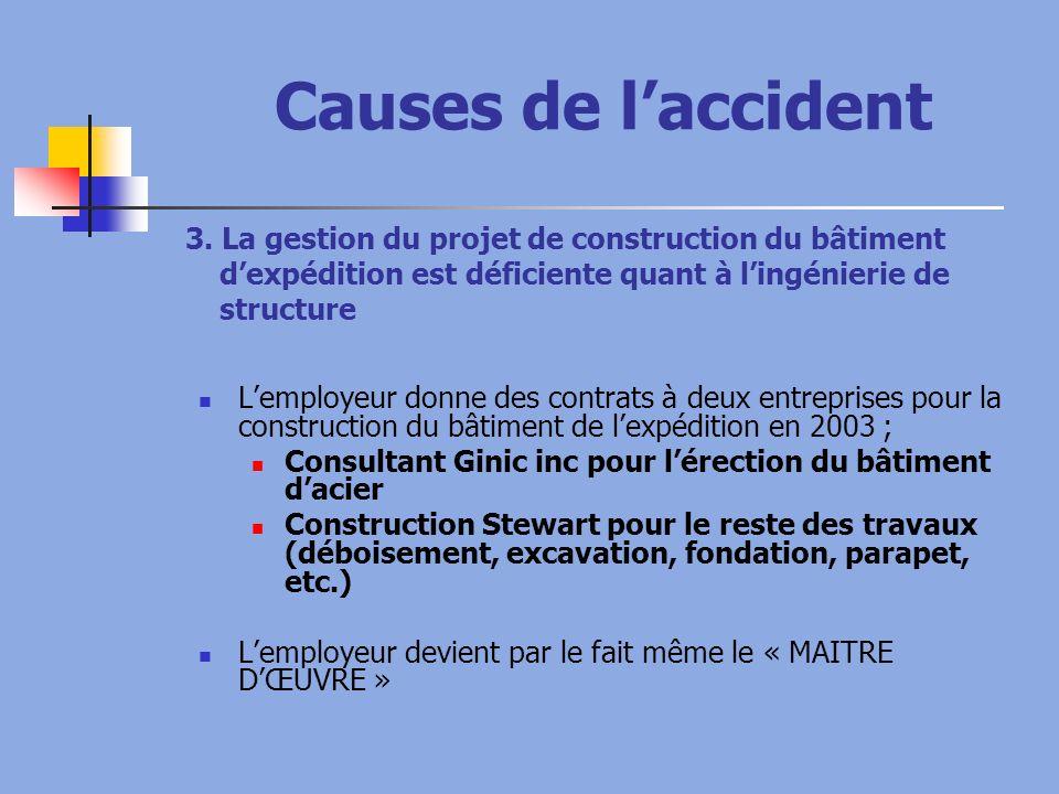 Causes de l'accident 3. La gestion du projet de construction du bâtiment d'expédition est déficiente quant à l'ingénierie de structure