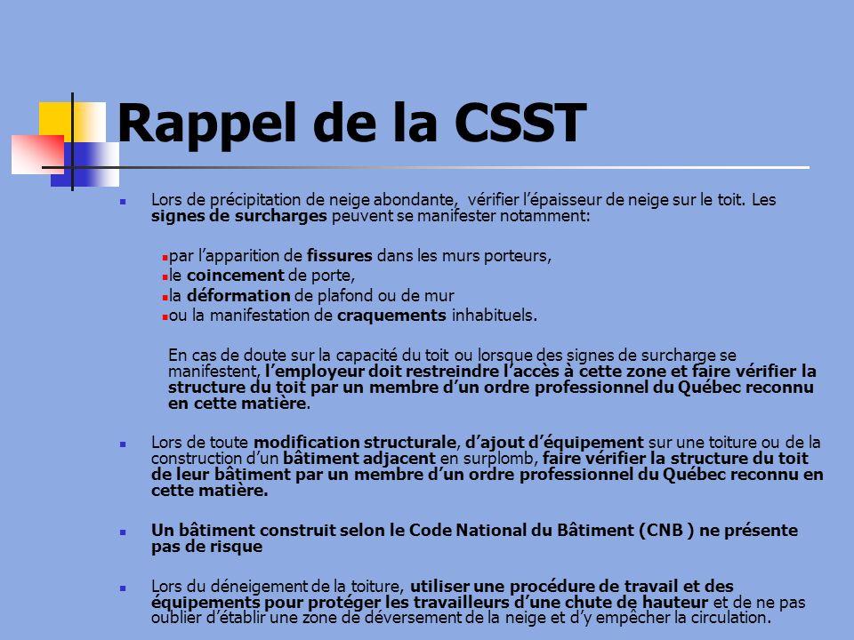 Rappel de la CSST