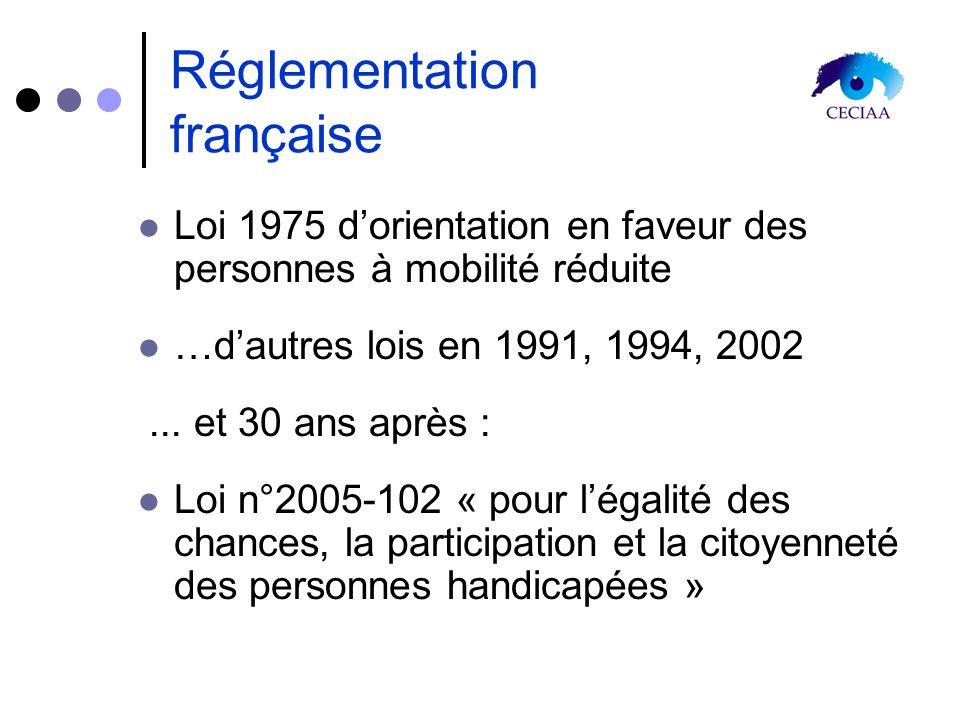 Réglementation française