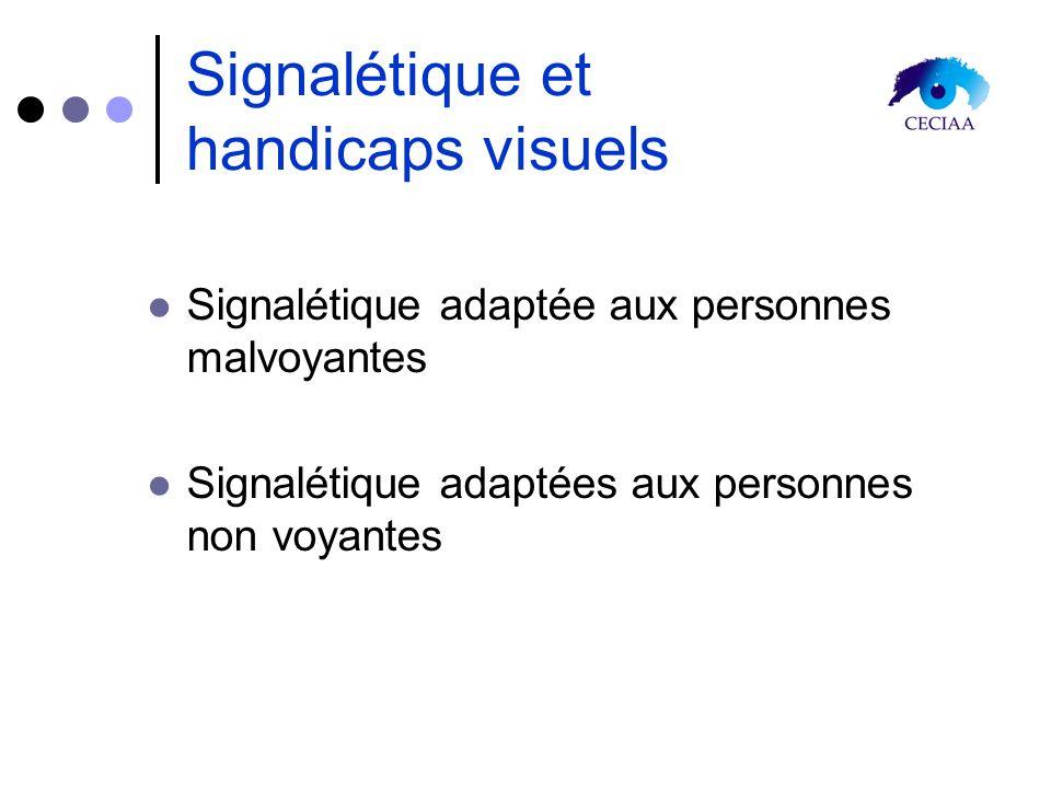 Signalétique et handicaps visuels