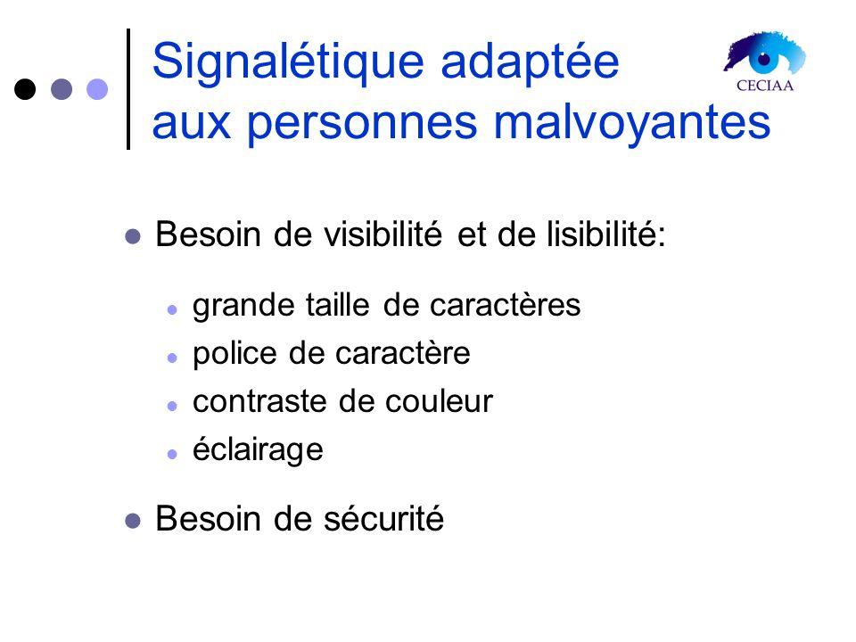 Signalétique adaptée aux personnes malvoyantes