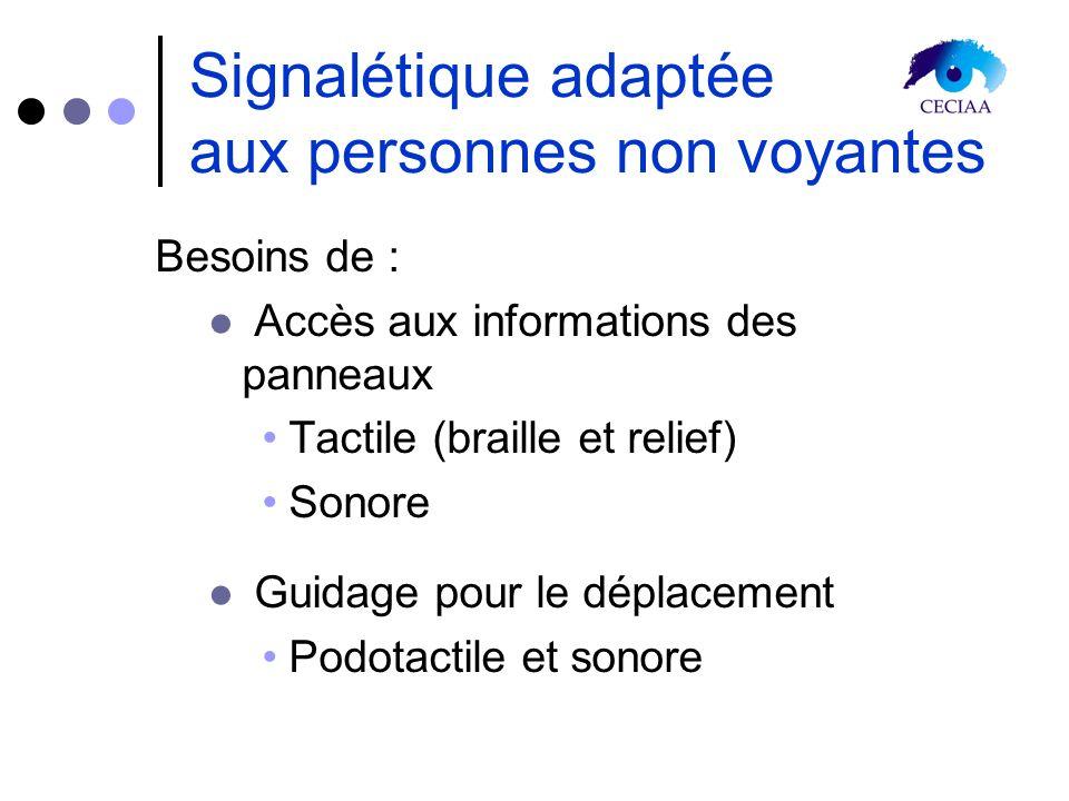 Signalétique adaptée aux personnes non voyantes