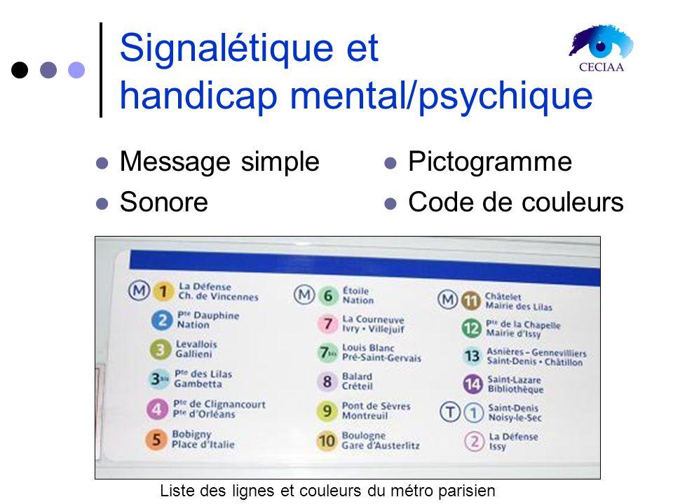 Signalétique et handicap mental/psychique