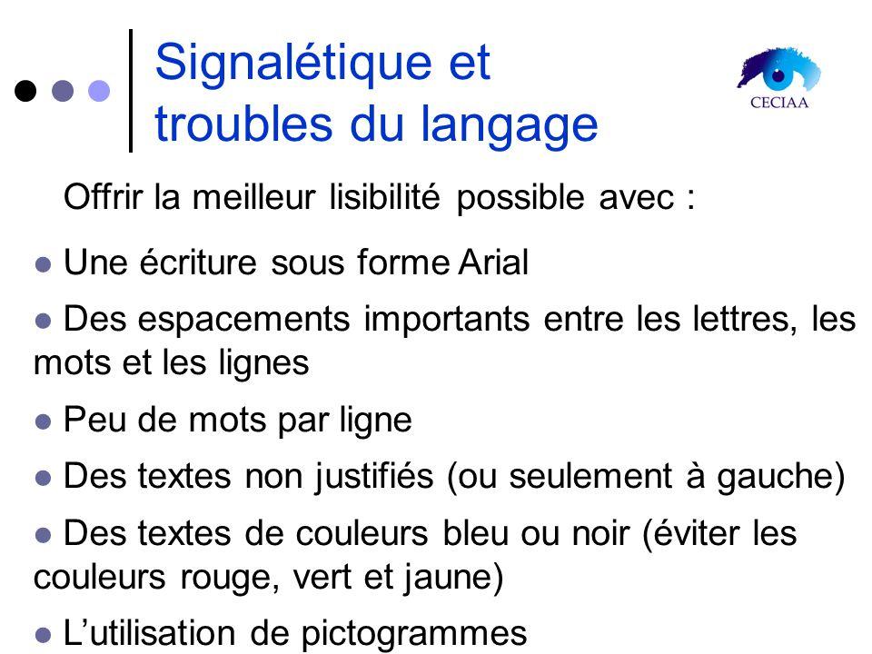 Signalétique et troubles du langage
