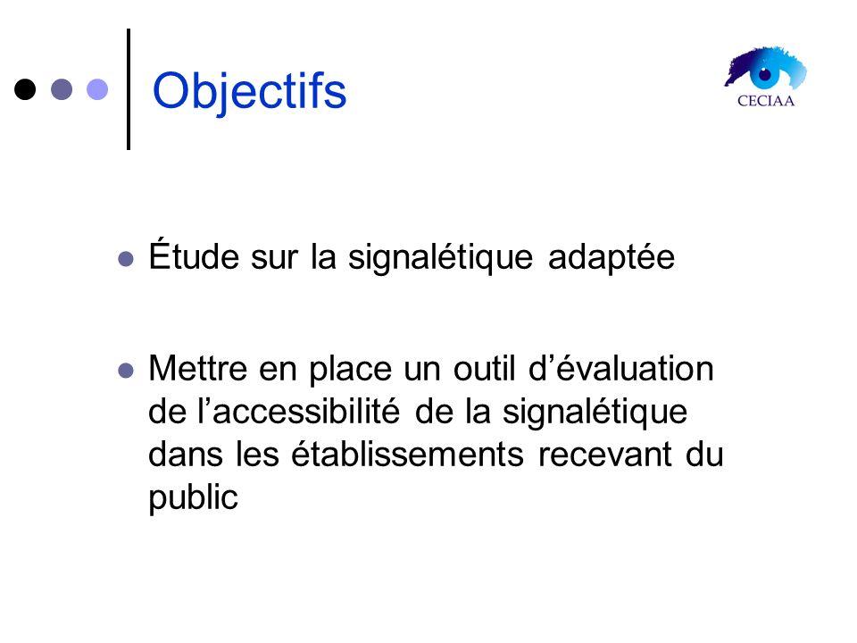 Objectifs Étude sur la signalétique adaptée