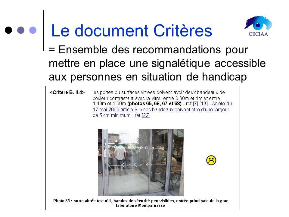 Le document Critères = Ensemble des recommandations pour mettre en place une signalétique accessible aux personnes en situation de handicap.