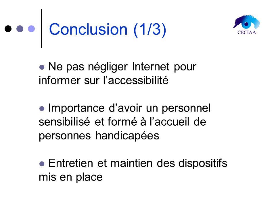 Conclusion (1/3) Ne pas négliger Internet pour informer sur l'accessibilité.
