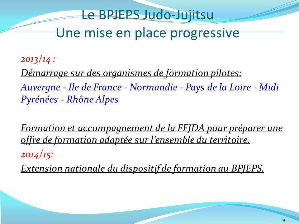Le BPJEPS Judo-Jujitsu Une mise en place progressive