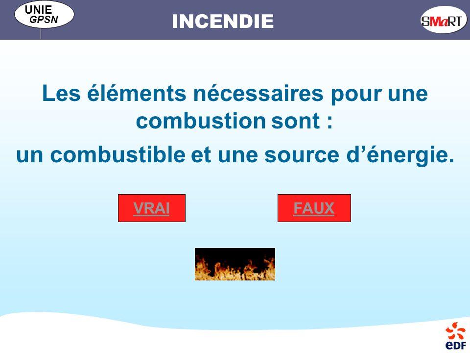 Les éléments nécessaires pour une combustion sont : un combustible et une source d'énergie.
