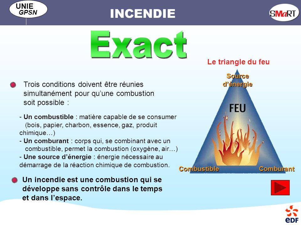 Exact Le triangle du feu