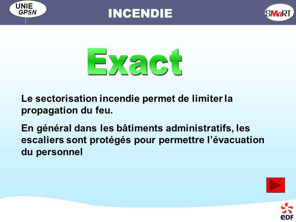 Exact Le sectorisation incendie permet de limiter la propagation du feu.