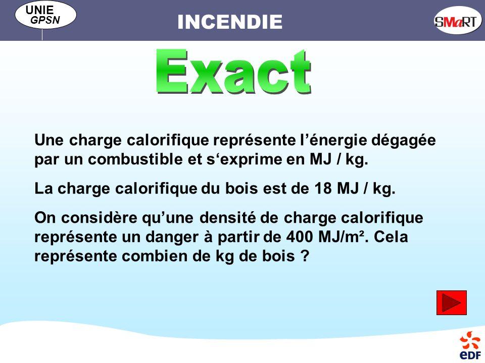 Exact Une charge calorifique représente l'énergie dégagée par un combustible et s'exprime en MJ / kg.