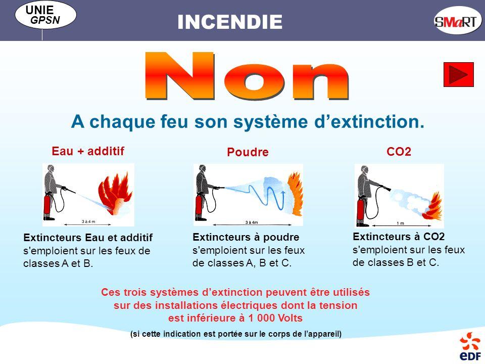 Non A chaque feu son système d'extinction. Eau + additif Poudre CO2
