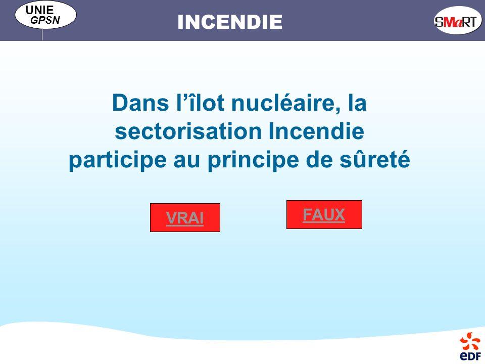 Dans l'îlot nucléaire, la sectorisation Incendie participe au principe de sûreté