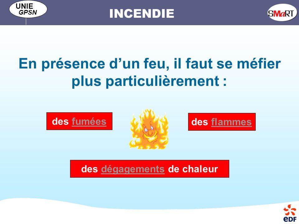 En présence d'un feu, il faut se méfier plus particulièrement :