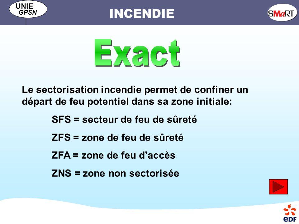 Exact Le sectorisation incendie permet de confiner un départ de feu potentiel dans sa zone initiale: