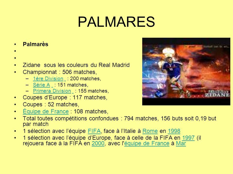 PALMARES Palmarès Zidane sous les couleurs du Real Madrid