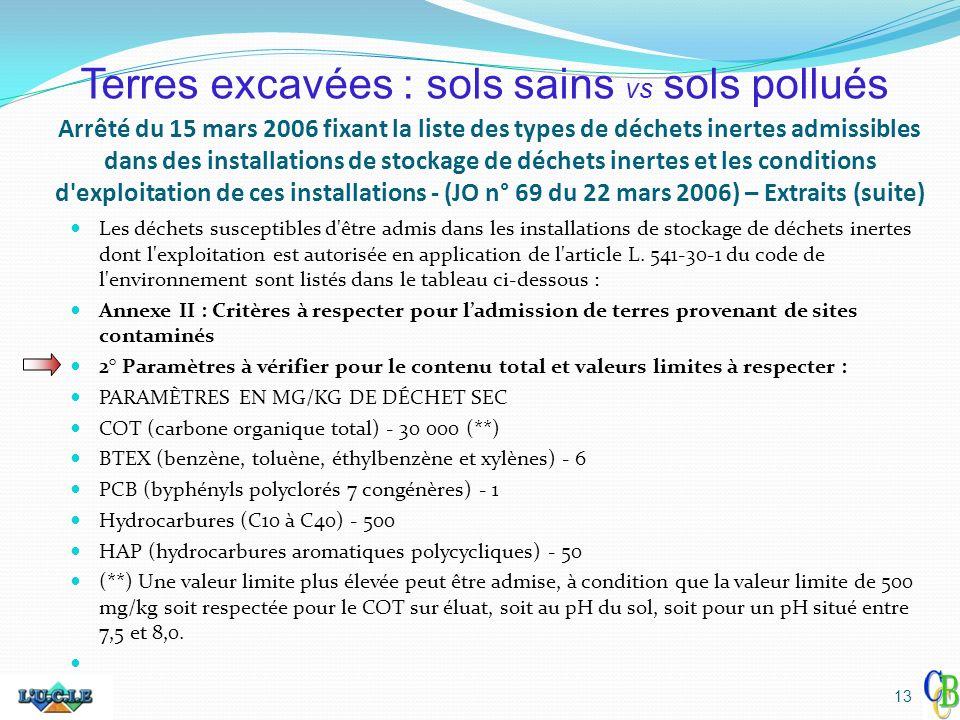 Terres excavées : sols sains vs sols pollués