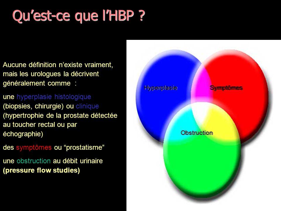 Qu'est-ce que l'HBP Aucune définition n'existe vraiment, mais les urologues la décrivent généralement comme :