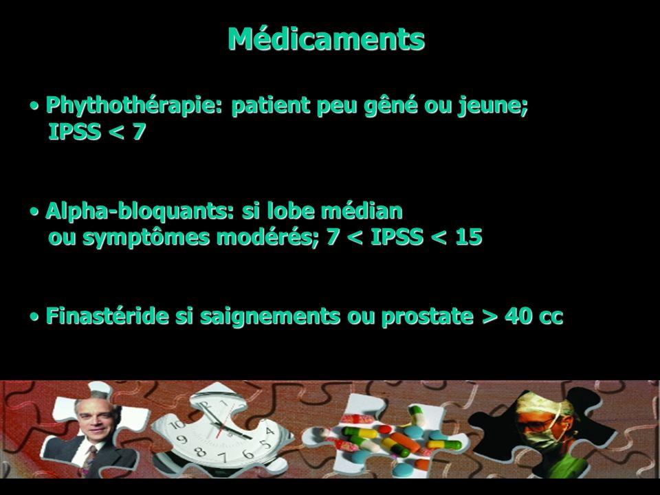 Médicaments Phythothérapie: patient peu gêné ou jeune; IPSS < 7