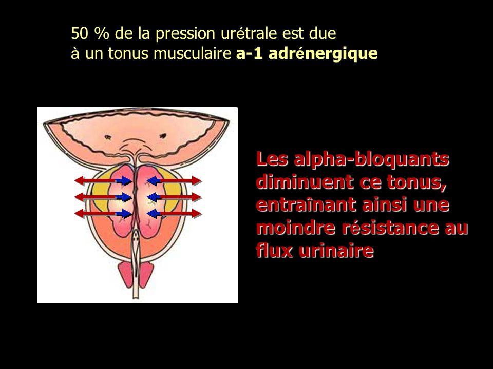 50 % de la pression urétrale est due