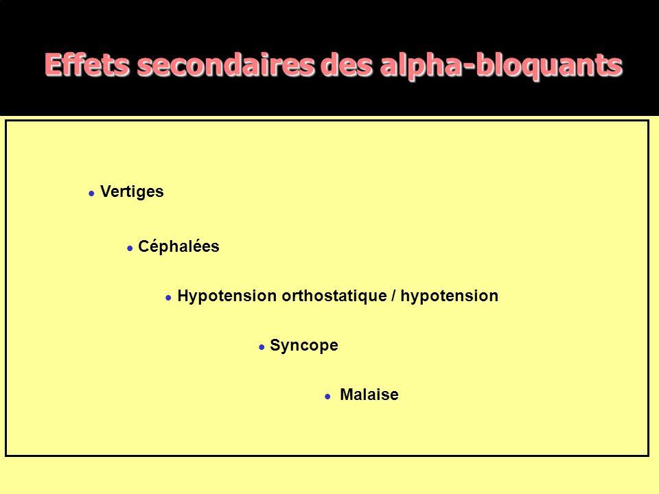 Effets secondaires des alpha-bloquants