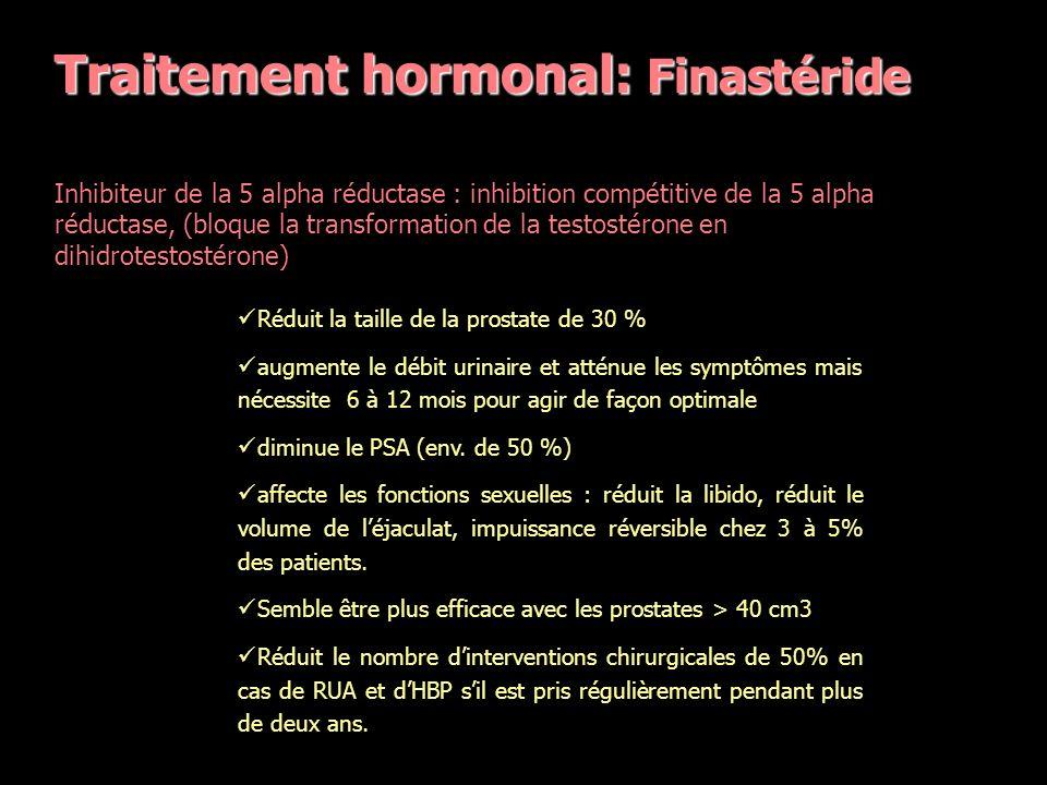 Traitement hormonal: Finastéride
