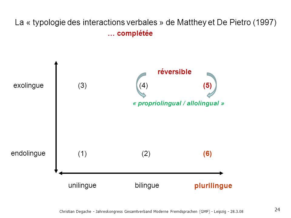 La « typologie des interactions verbales » de Matthey et De Pietro (1997)