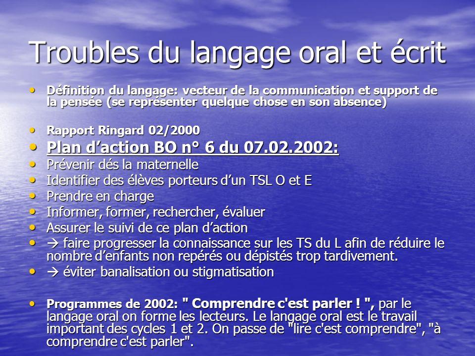 Troubles du langage oral et écrit