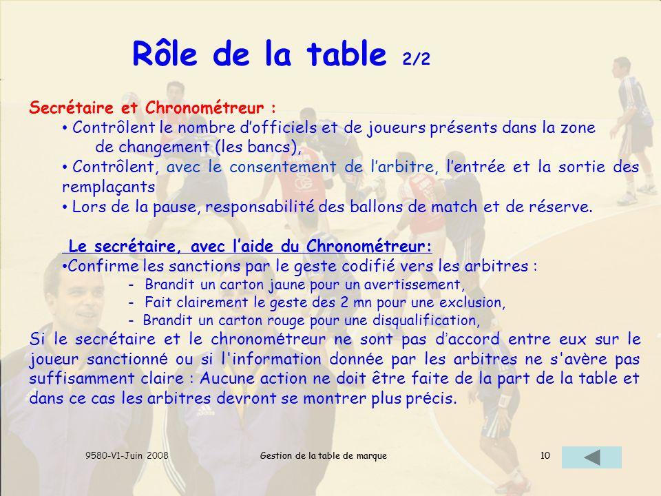 Rôle de la table 2/2 Secrétaire et Chronométreur :