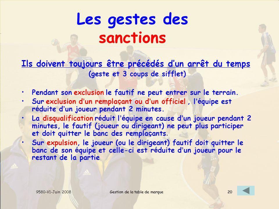 Les gestes des sanctions