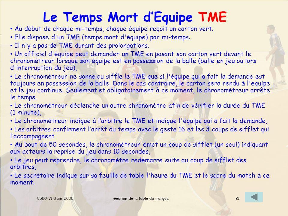 Le Temps Mort d'Equipe TME