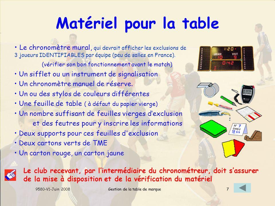 Matériel pour la table Le chronomètre mural, qui devrait afficher les exclusions de 3 joueurs IDENTIFIABLES par équipe (peu de salles en France).