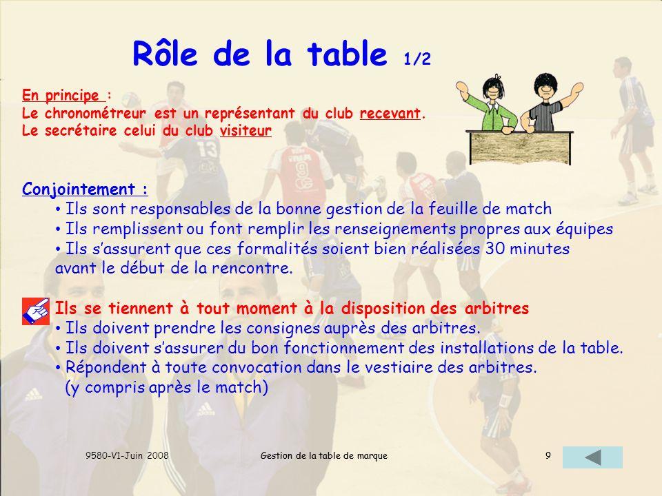 Rôle de la table 1/2 Conjointement :