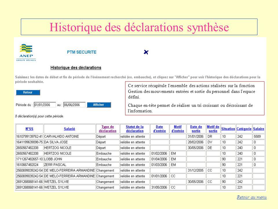Historique des déclarations synthèse