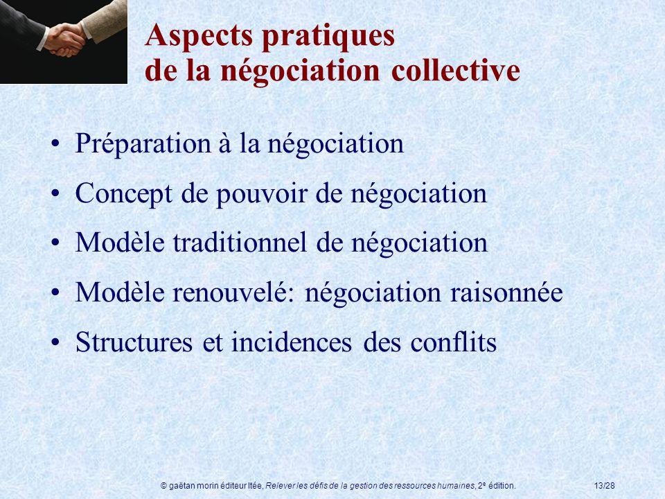 Aspects pratiques de la négociation collective