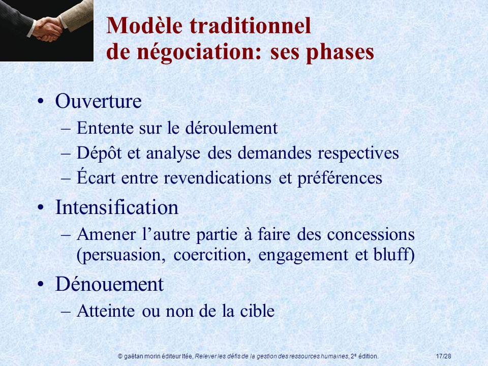 Modèle traditionnel de négociation: ses phases